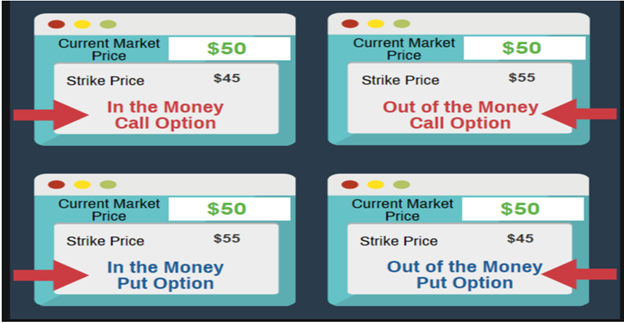 Osnovne strategije - kako zaraditi pomoću različitih strategija